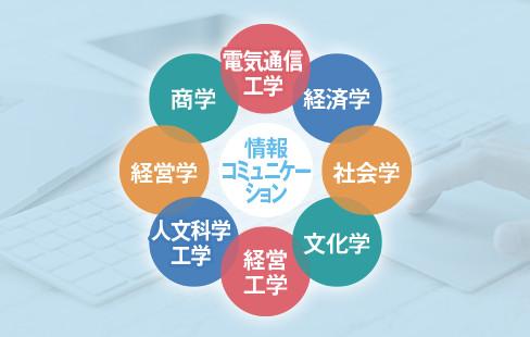 社会活性化のための新しい領域で貢献できる人に